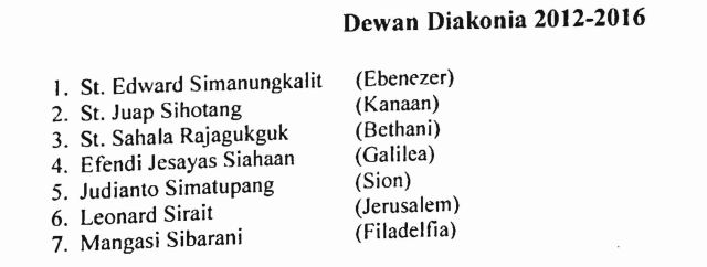 Laporan Akhir Tahun_Page_46 Diakonia