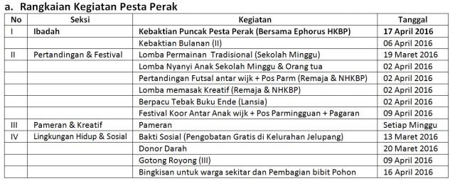 Pesta Perak HKBP Serpong
